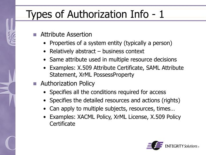Types of Authorization Info - 1