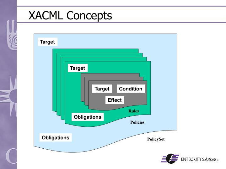XACML Concepts