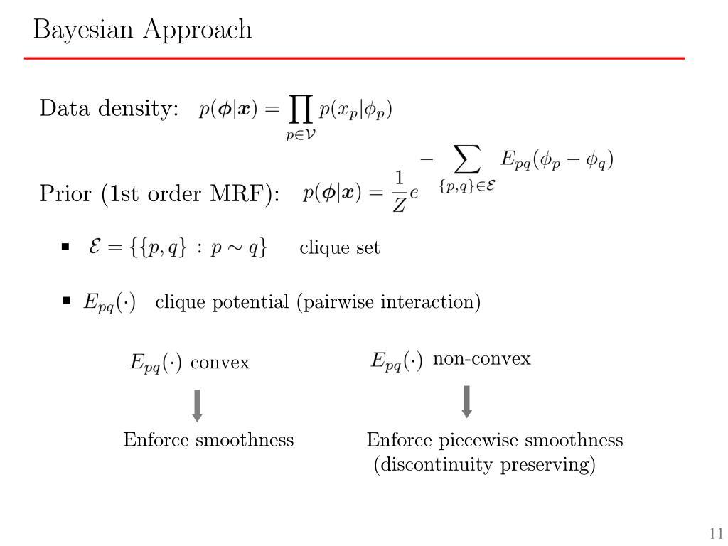 Data density: