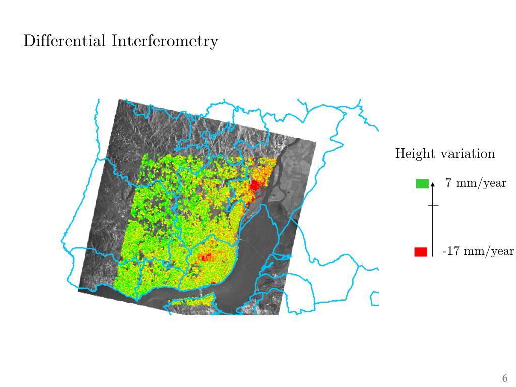 Differential Interferometry