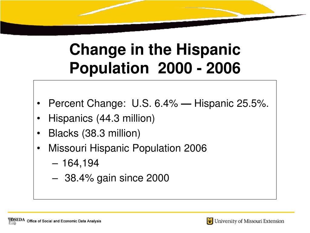 Percent Change:  U.S. 6.4%