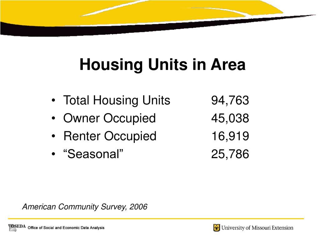 Total Housing Units94,763