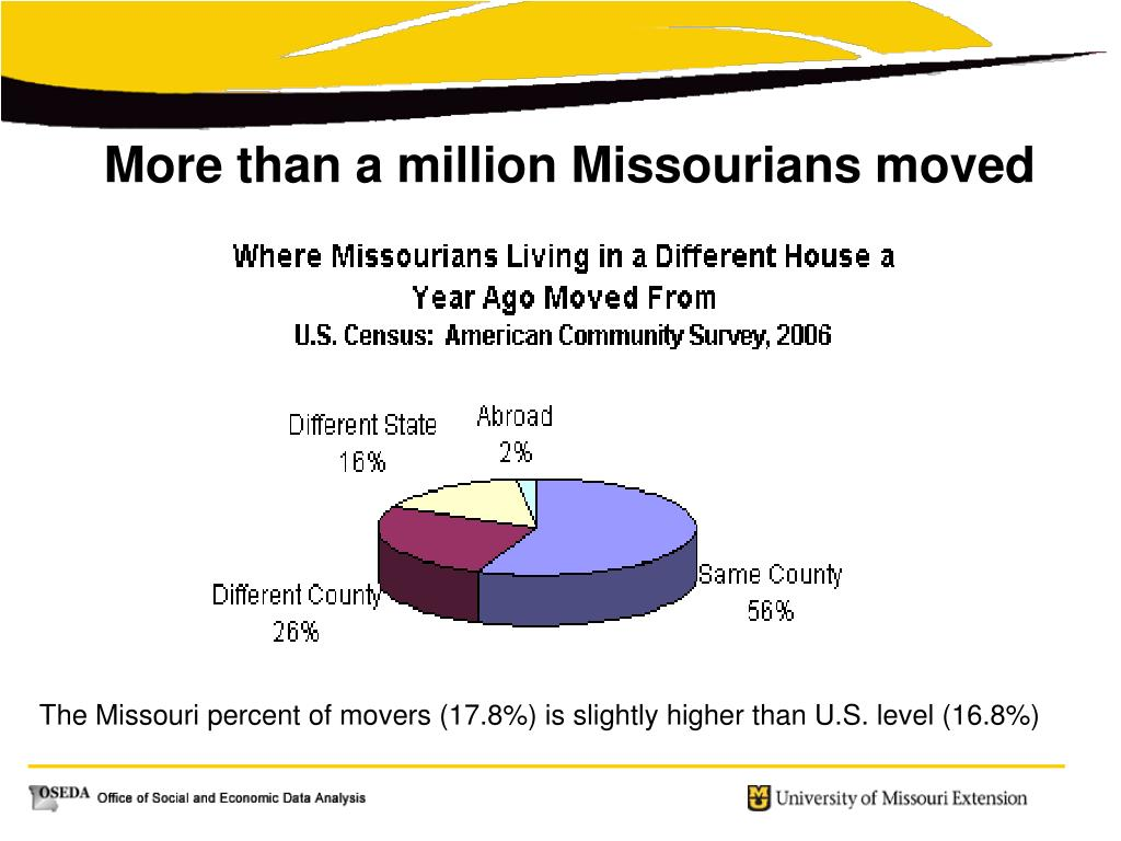 More than a million Missourians moved