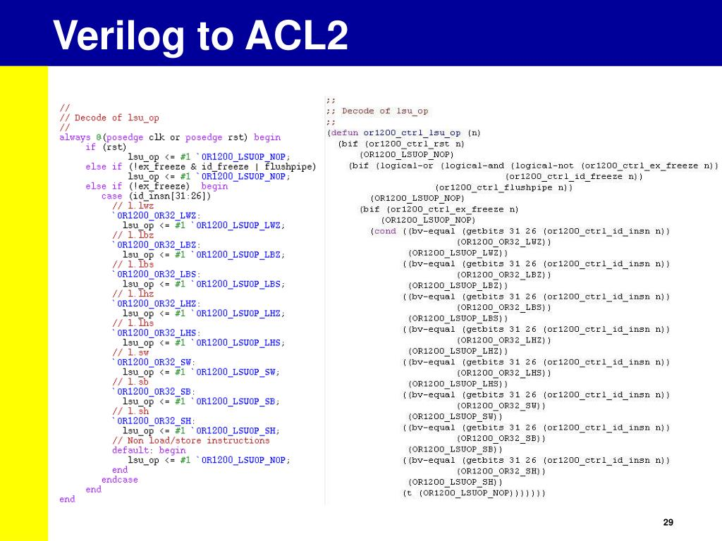 Verilog to ACL2