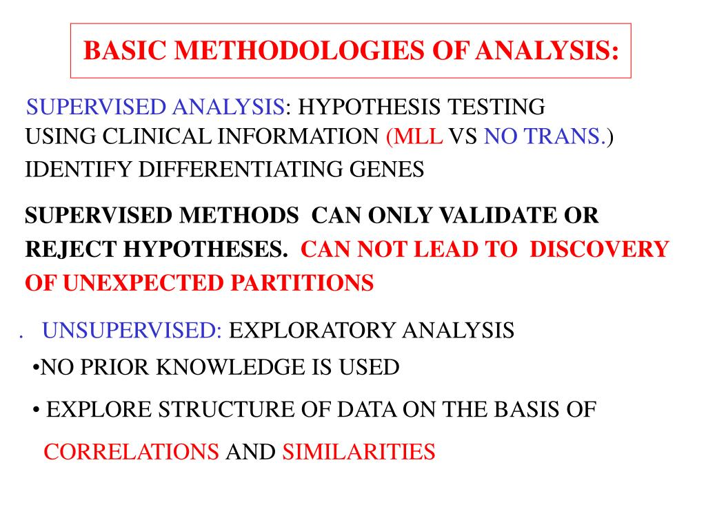 Basic methodologies1