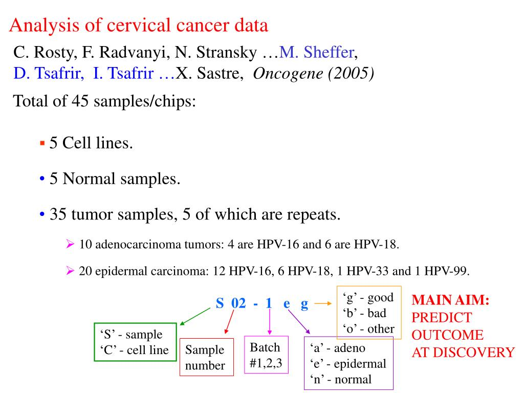 Analysis of cervical cancer data