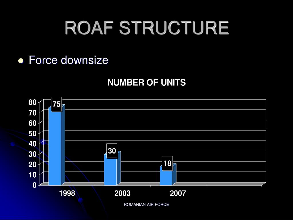 ROAF STRUCTURE