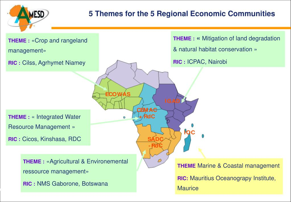 5 Themes for the 5 Regional Economic Communities