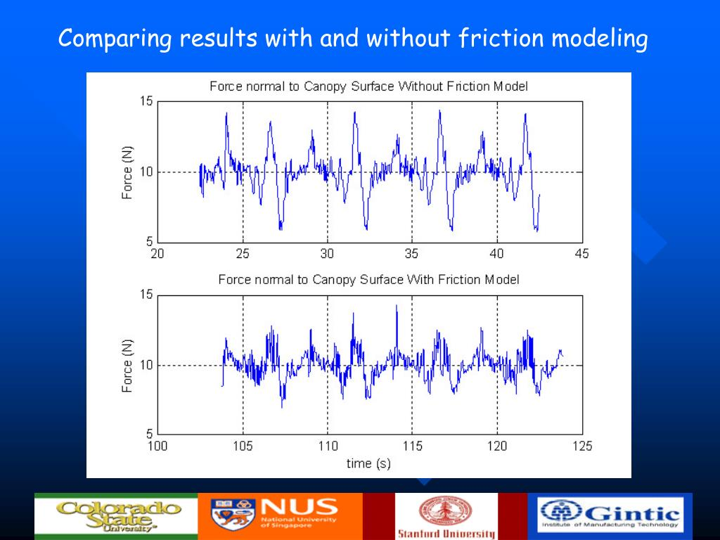 Comparing results with and without friction modeling