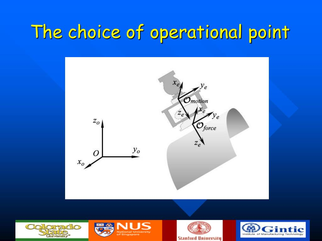 The choice of operational point