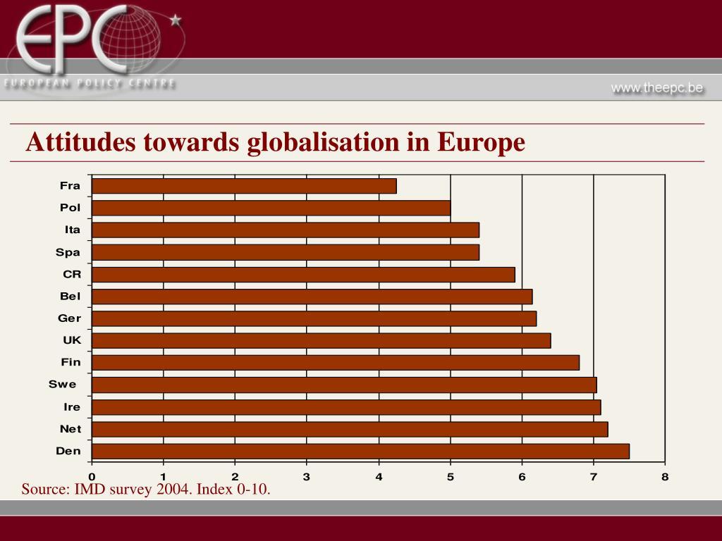 Attitudes towards globalisation in Europe