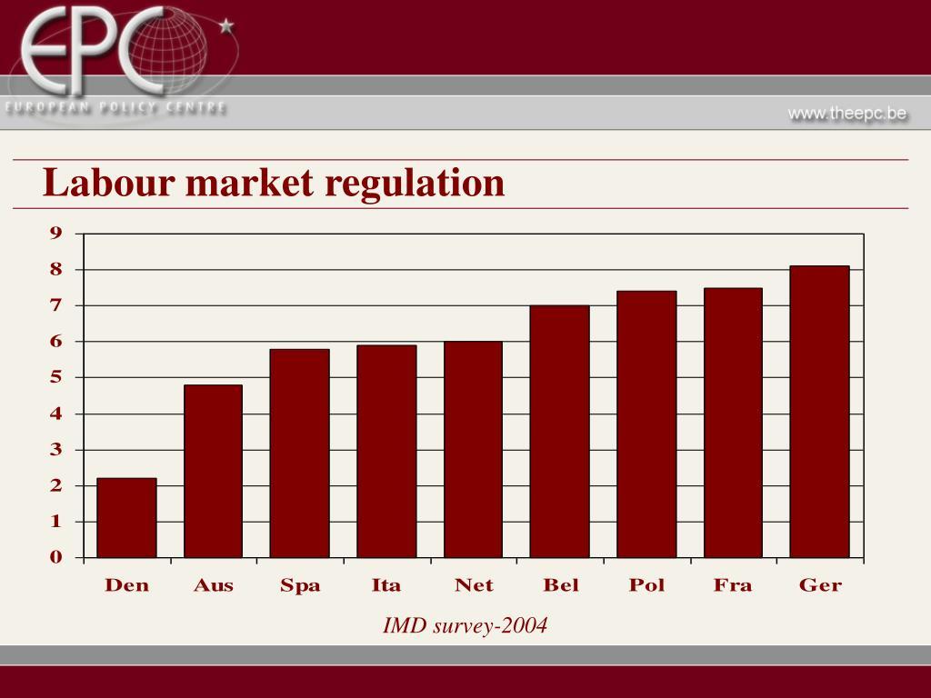 Labour market regulation
