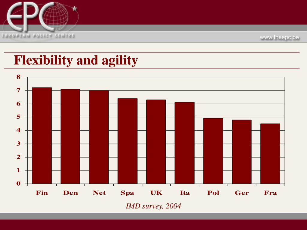 Flexibility and agility