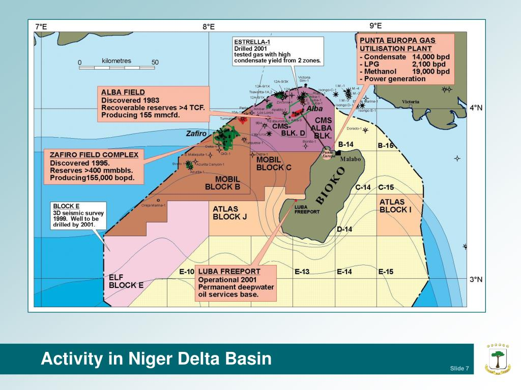 Activity in Niger Delta Basin
