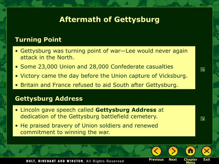 Aftermath of Gettysburg