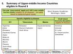 6 summary of upper middle income countries eligible in round 9