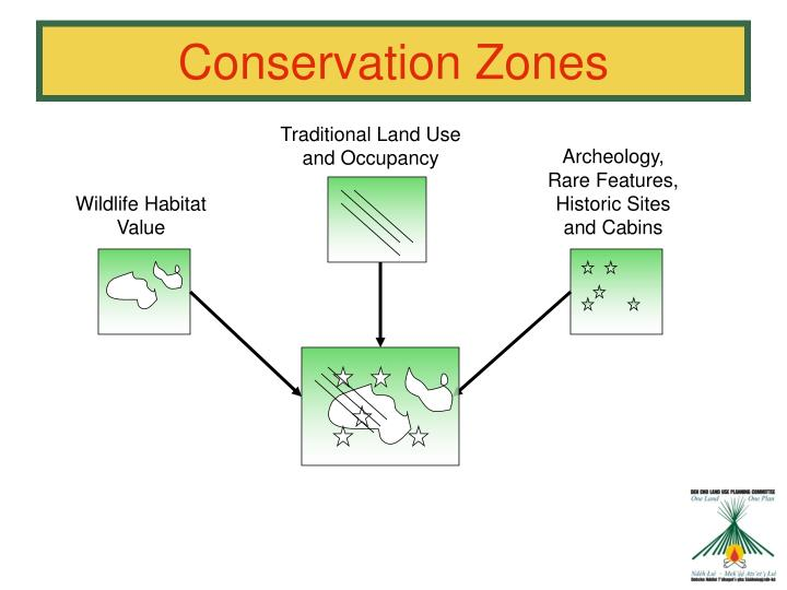 Conservation Zones