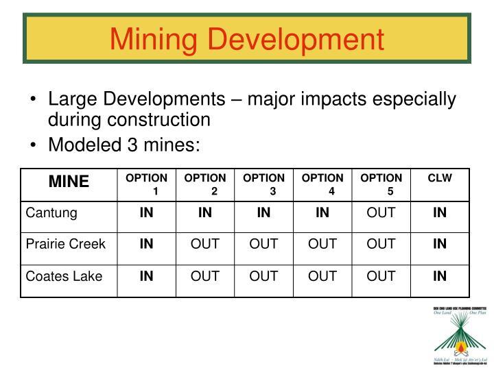 Mining Development