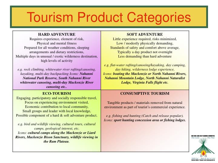 Tourism Product Categories