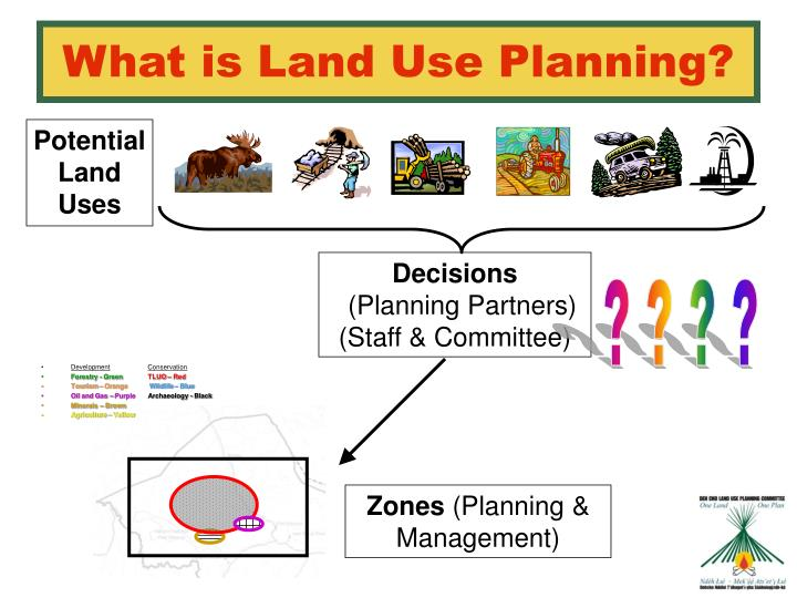What is Land Use Planning?