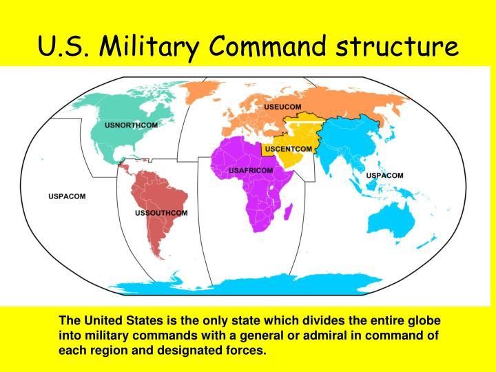 U s military command structure