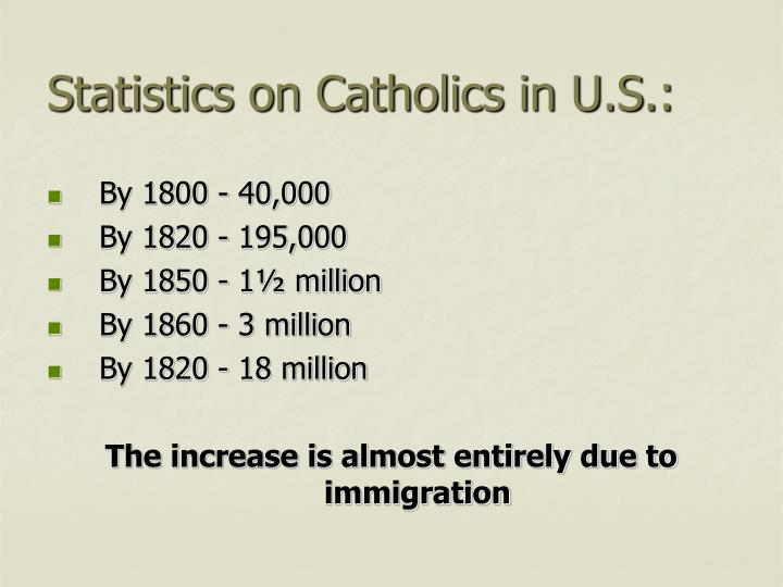 Statistics on Catholics in U.S.: