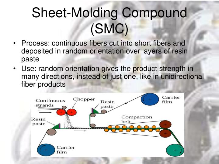 Sheet-Molding Compound (SMC)