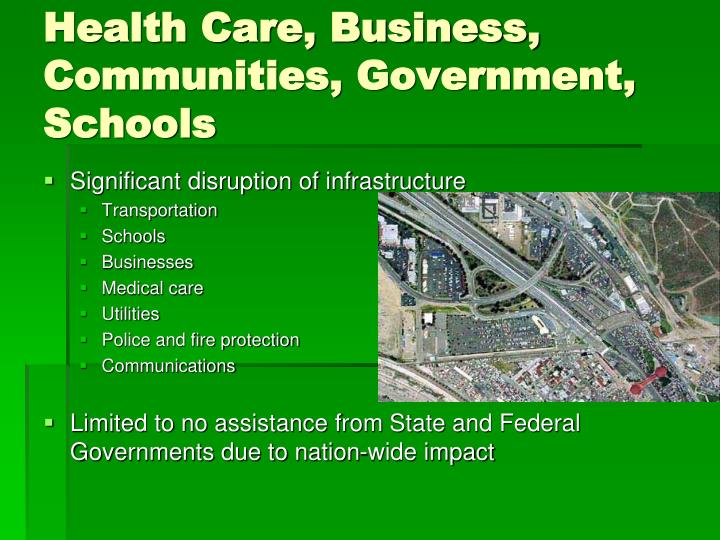 Health Care, Business, Communities, Government, Schools
