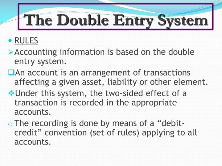 the double entry system Accounting basics (explanation) print pdf part 1 introduction to accounting basics, a story for relating to accounting basics double entry system.