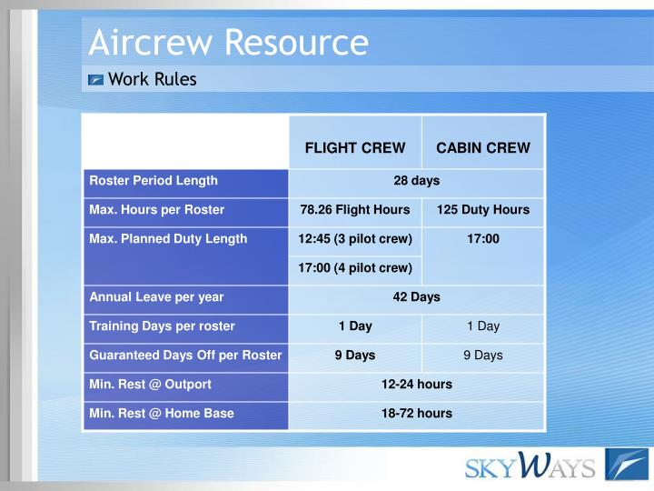 Aircrew Resource