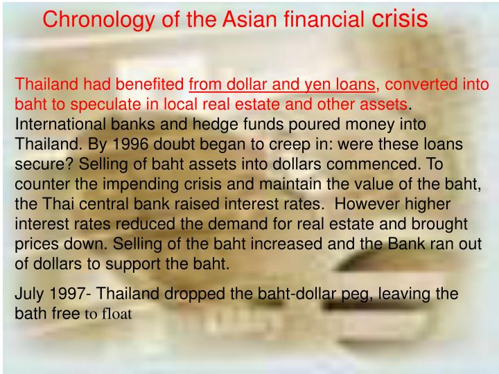Chronology of the Asian financial