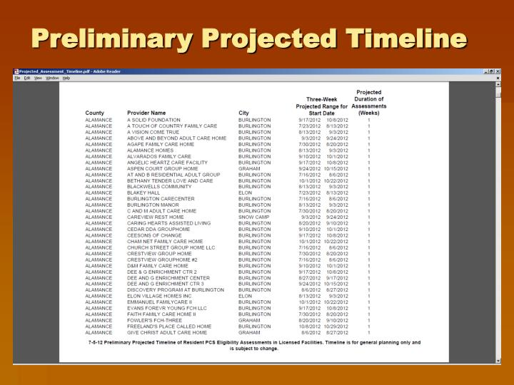 Preliminary Projected Timeline