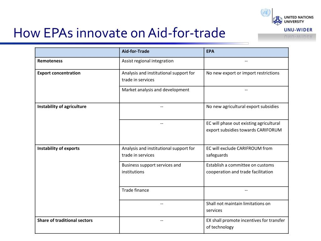 How EPAs innovate on Aid-for-trade