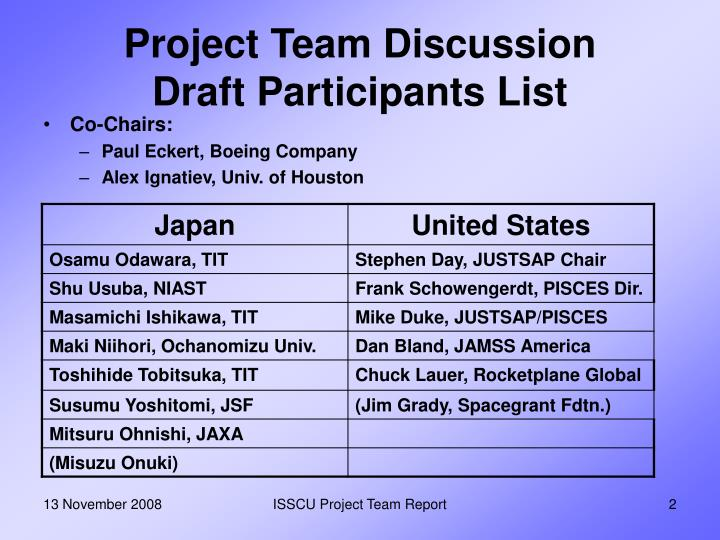 Project Team Discussion