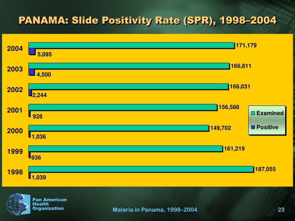 PANAMA: Slide Positivity Rate (SPR), 1998–2004