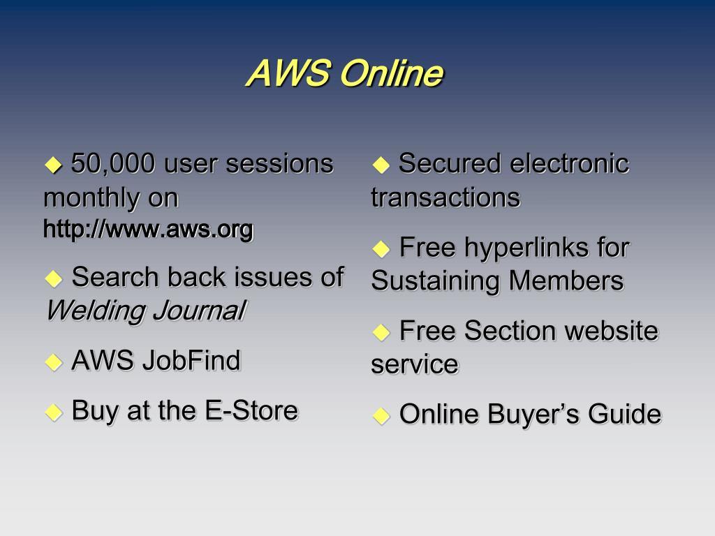 AWS Online