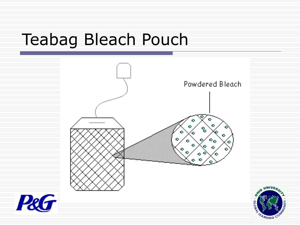 Teabag Bleach Pouch