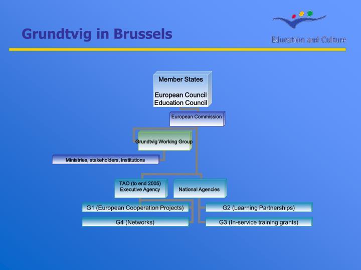 Grundtvig in Brussels