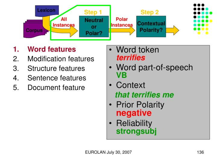 Word features