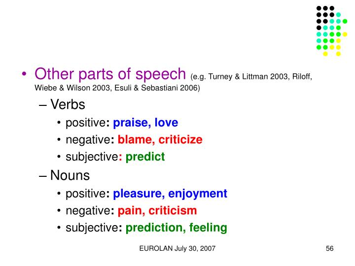 Other parts of speech