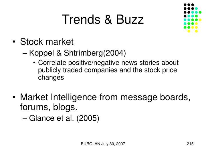 Trends & Buzz