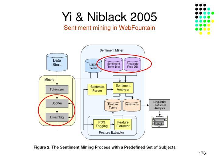 Yi & Niblack 2005