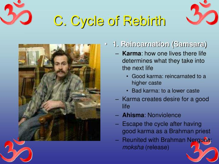 C. Cycle of Rebirth