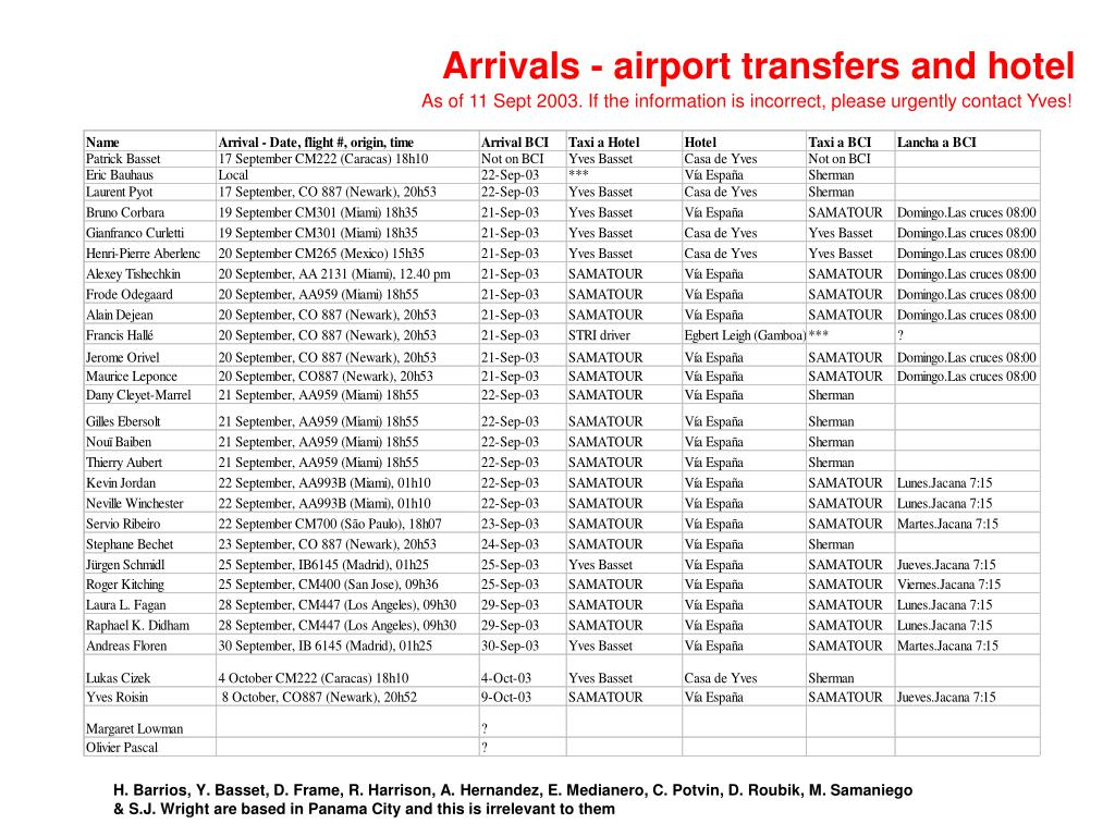 Arrivals - airport transfers and hotel