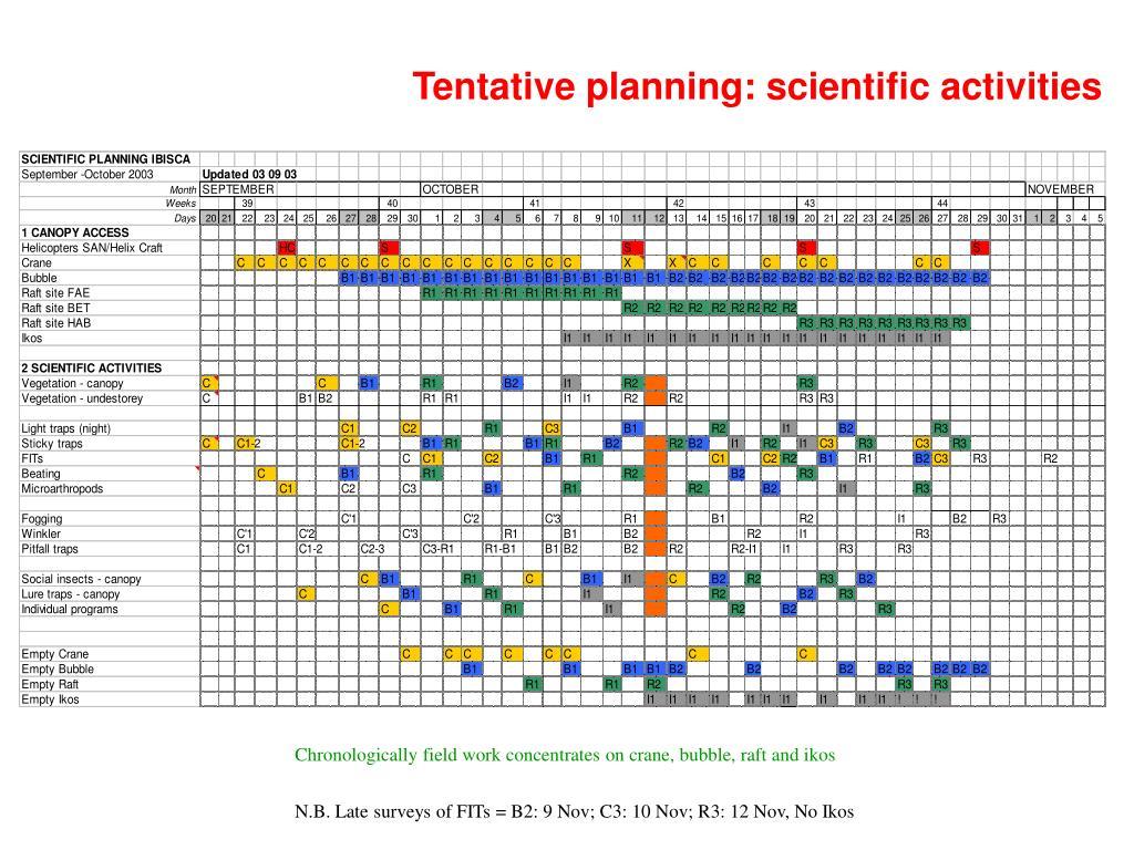 Tentative planning: scientific activities