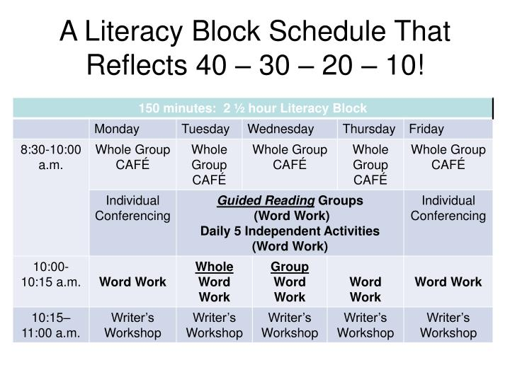A Literacy Block Schedule That Reflects 40 – 30 – 20 – 10!