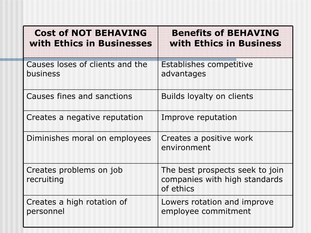 Cost of NOT BEHAVING with Ethics in Businesses