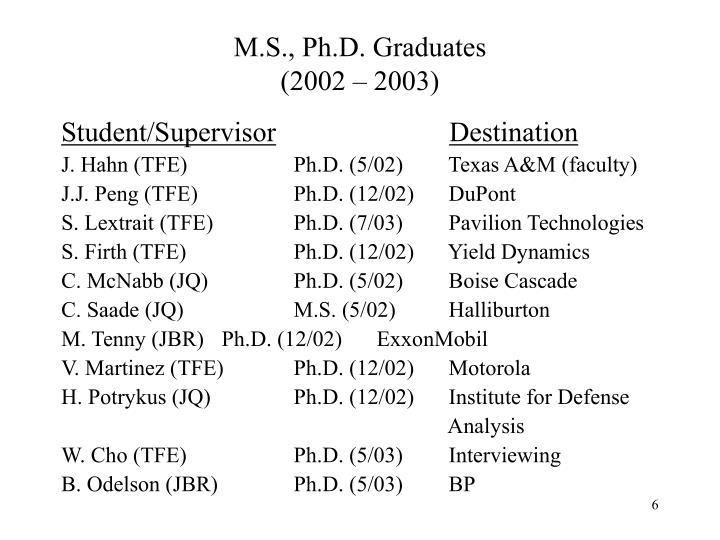 M.S., Ph.D. Graduates