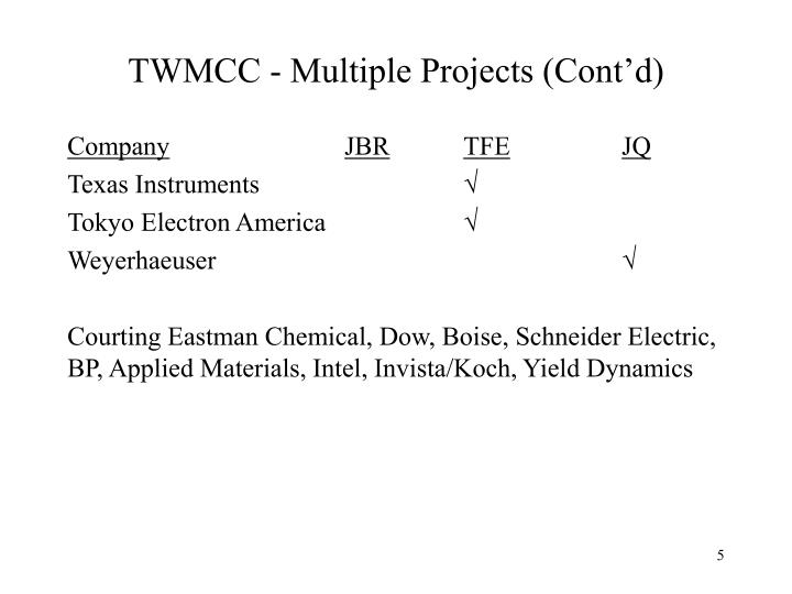 TWMCC - Multiple Projects (Cont'd)