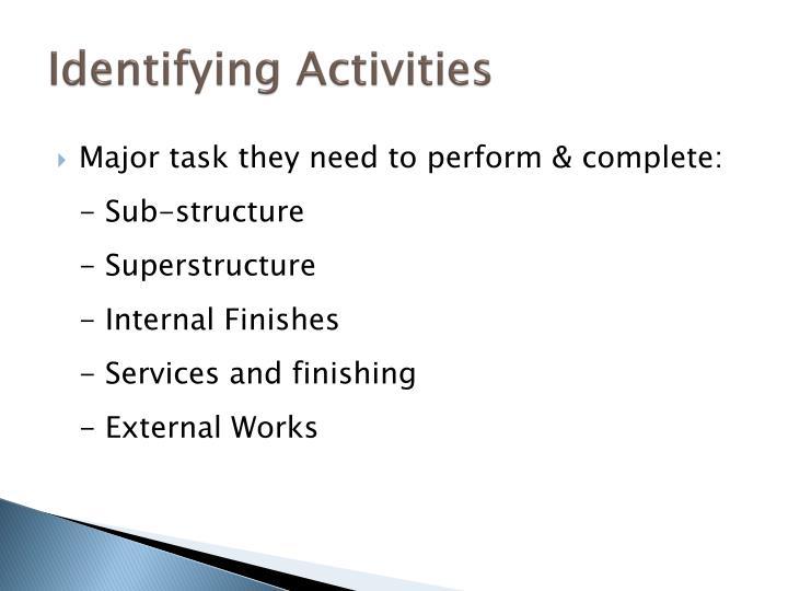 Identifying Activities